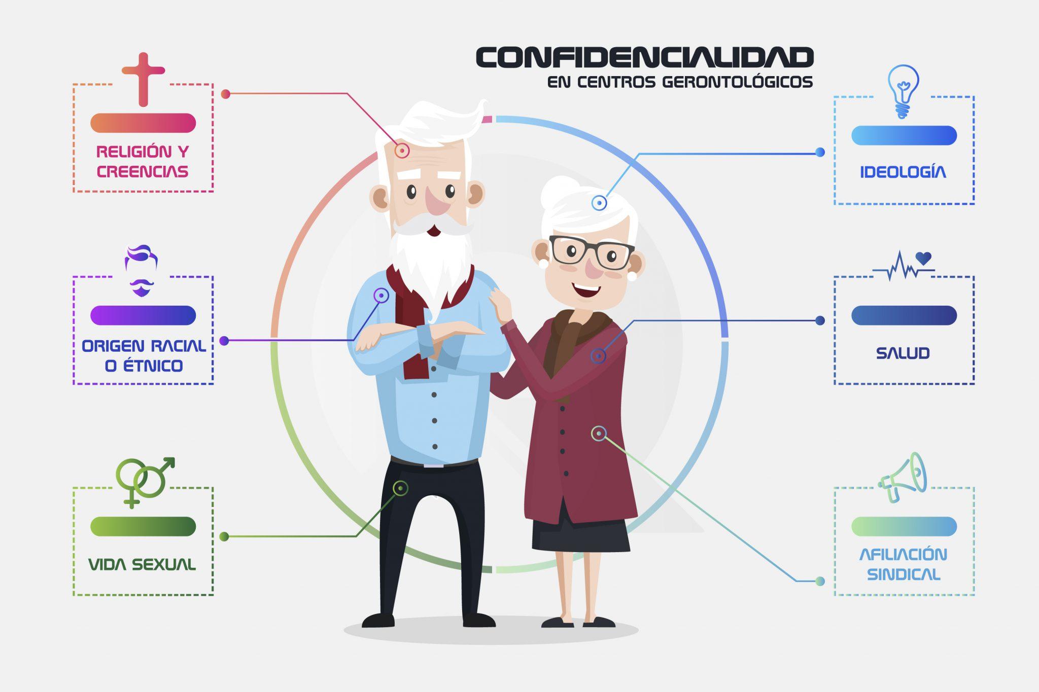 El deber de la confidencialidad en los centros gerontológicos
