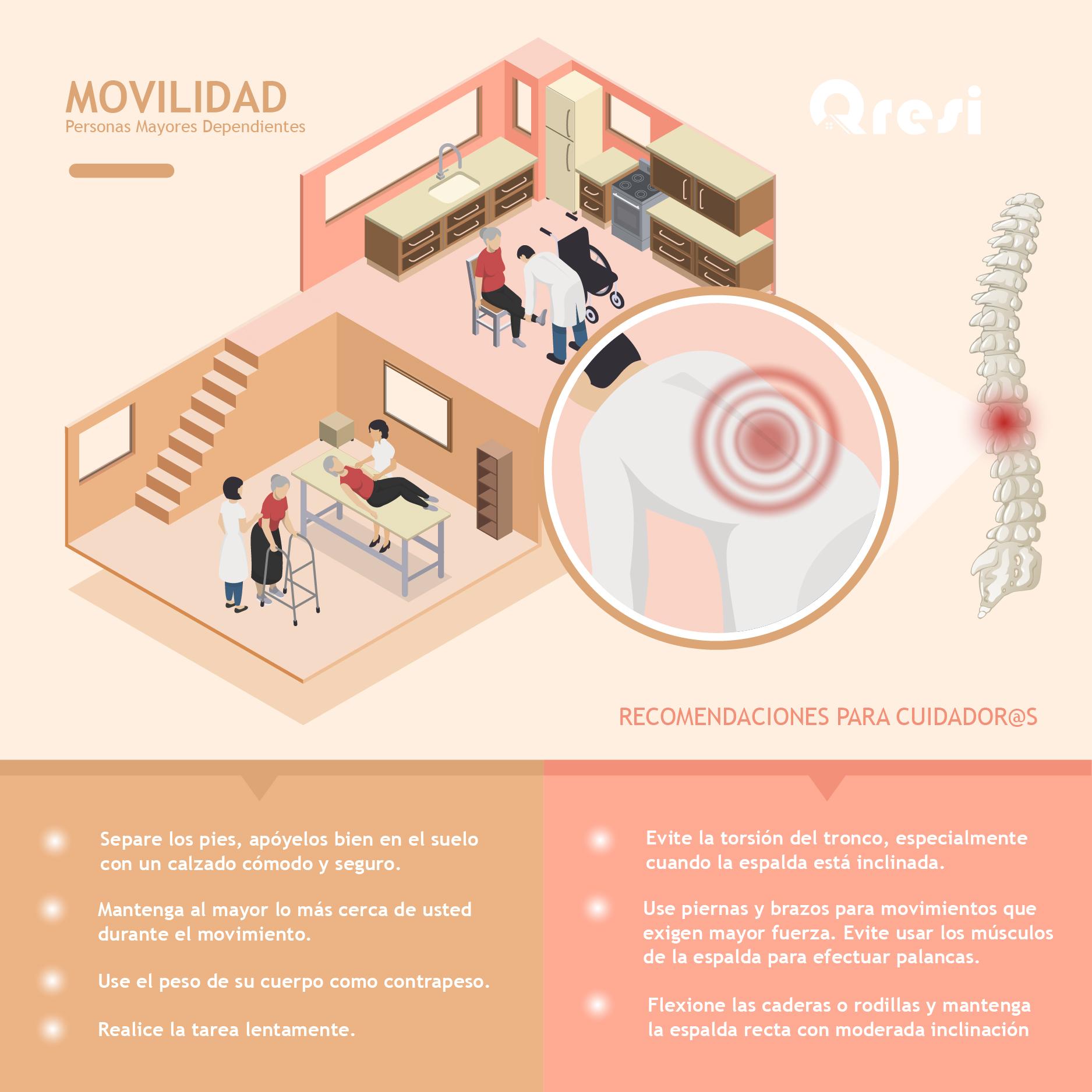 Infografía movilidad a personas mayores dependientes